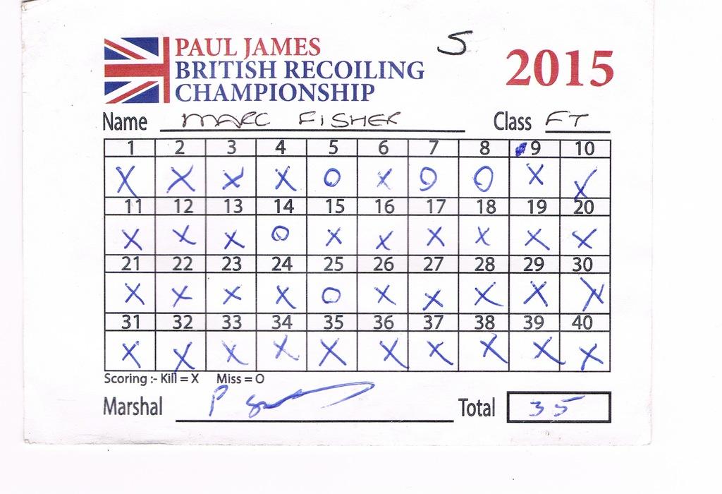 Marc Fisher - BRC 2015 Winning Score Card